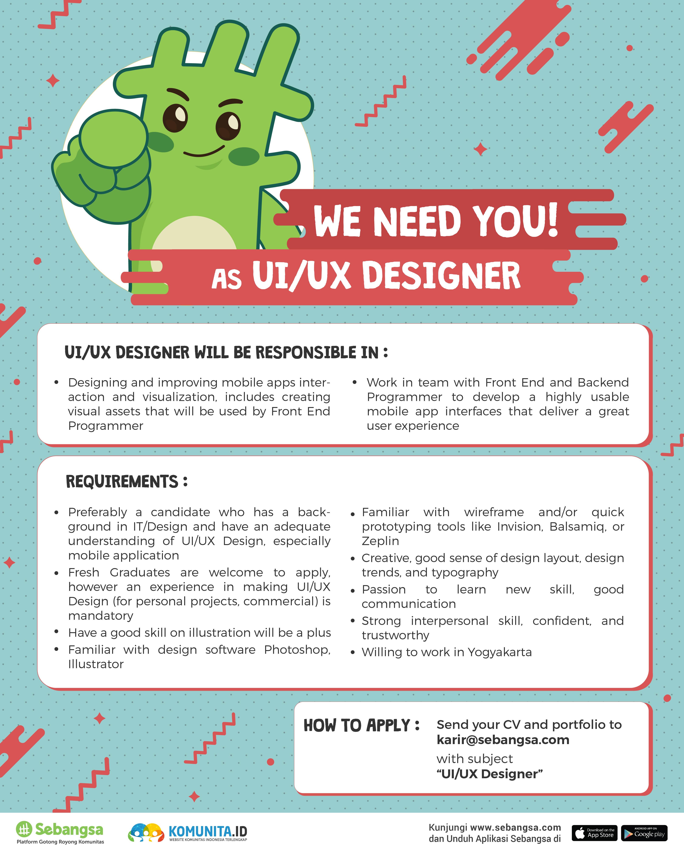 UI/UX Designer - Sebangsa Network
